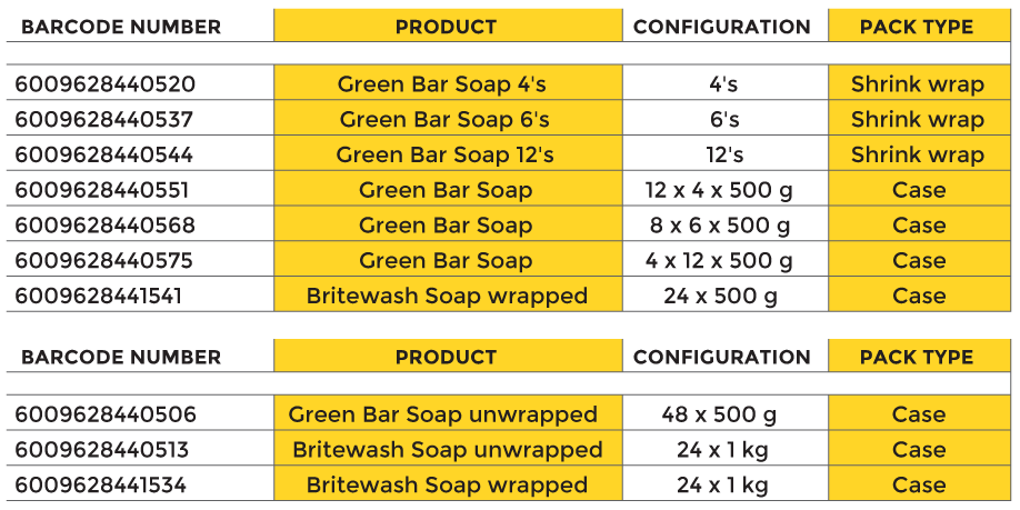 Britewash products table