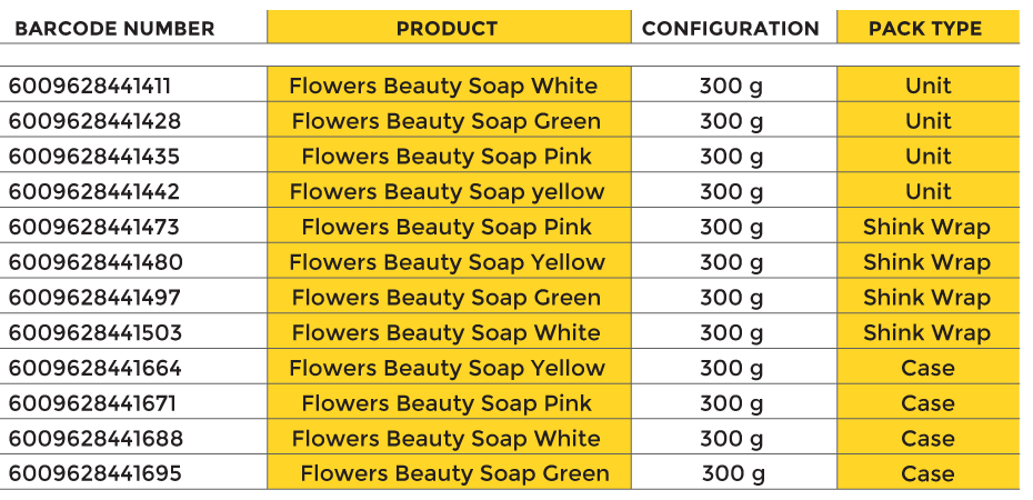 Flowers family soap products table