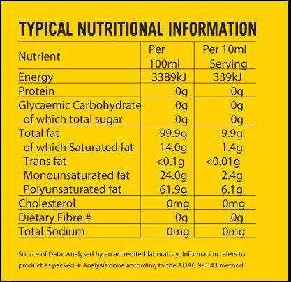 Sunstar nutritional information