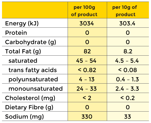 Suparine nutritional information