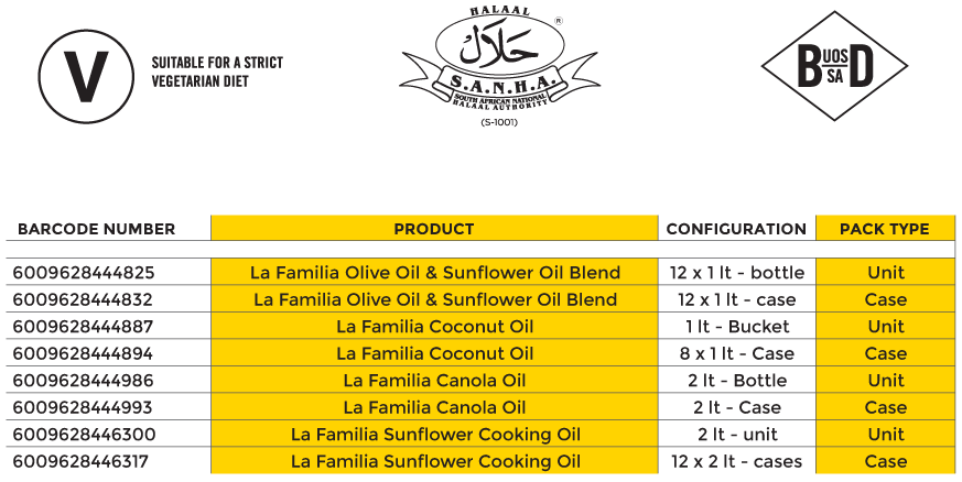 la familia table of products