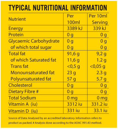 Sunpick nutritional value
